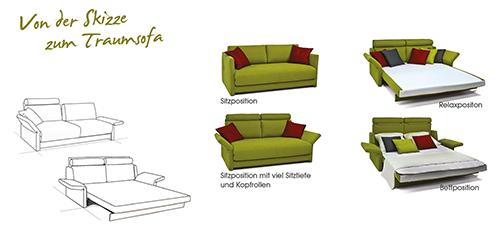 von der skizze zum schlafsofa traumsofas blog kreative raumkonzepte wohnideen. Black Bedroom Furniture Sets. Home Design Ideas